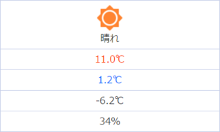 20170121_weather.PNG
